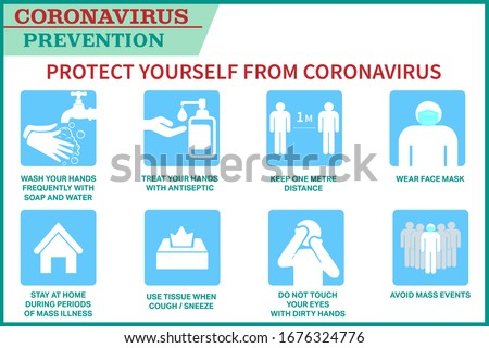 Coronavirus preventive signs. Basic protective measures against the new coronavirus. Coronavirus advice for the public via icons. Important information and guidance to stay healthy from Covid-19. #1676324776