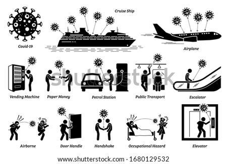 Infectious contagious virus transmission and contamination disease. Vector illustration of how virus infect people through different ways, areas, and places. Virus spread through droplets and contact. #1680129532