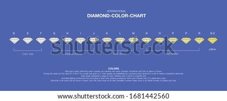 Diamond Color Chart , Diamond clarity color chart,Diamond Color Grade vector eps 10