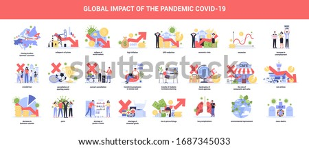 Corona virus or 2019-nCoV pandemic global impact. Closed border, colapsed world market and economic crisis, panic and food shortages, distance work and studying. Isolated vector illustration #1687345033