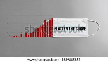Coronavirus: flatten the curve with protective measures, message on surgical mask with curve graph to reduce covid-19 spread.  stay home recommendation to stop pandemic disease. Nobody Royalty-Free Stock Photo #1689885853