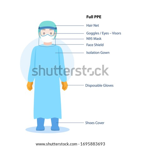 Doctors Character wearing in full PPE personal protective suit Clothing isolated and Safety Equipment for prevent Corona virus, people wearing Personal Protective Equipment.Work safety Royalty-Free Stock Photo #1695883693