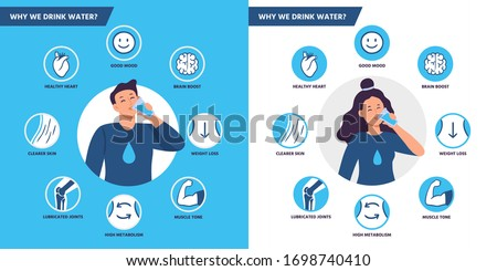 Drinking water benefits. Healthy human body hydration, man and woman drink water vector illustration set. Healthcare drink infographic, lubricated joints and muscle tone #1698740410