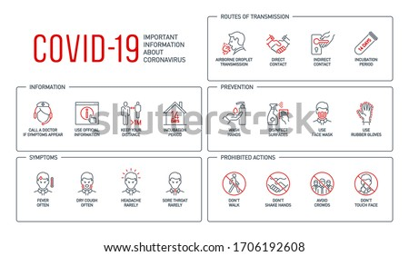 Routes of transmission, Signs and symptoms, Prevention, prohibited actions Coronavirus line icons isolated on white. Perfect outline symbols Covid 19 banner. design elements with editable Stroke line #1706192608