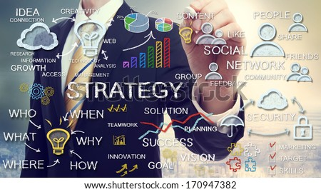 Businessman drawing business strategy concepts with chalk