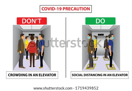 Do and don't poster for covid 19 corona virus. Safety instruction for office employees and staff. Social distancing maintain in an elevator.  Social distance in lift and elevator for public. #1719439852