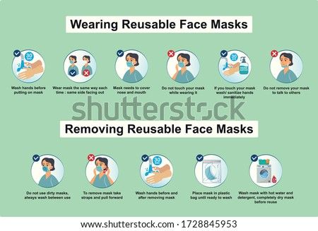 Wearing and removing reusable face masks. How to wear and remove fabric face mask. The right way to put on and take off washable mask. #1728845953