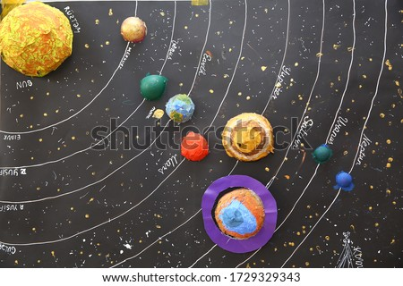 Solar System Picture Gantt Chart For Hostel Management System .  Solar System 3 D Model Step by step