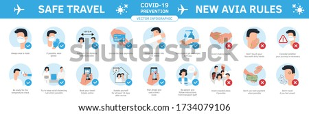 Travel guidance infographic flat style vector. Set of illustrations coronavirus prevention. Travel quarantine rules for travelers avia flights, train trips. International travel preventive measures #1734079106