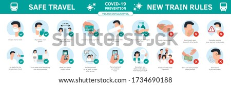 Travel guidance infographic flat style vector. Set of illustrations coronavirus prevention. Travel quarantine rules for travelers avia flights, train trips. International travel preventive measures. #1734690188