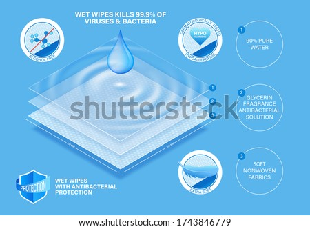 Layered wet napkins concept for comfort skin care. Wet wipes with antimicrobial and antiviral protection for body, hands and baby hygiene. Good example of what a wet wipes consists. Vector eps10  #1743846779