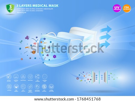 set of three layer surgical mask or fluid resistant medical face mask material or air flow illustration protection medical mask concept. eps 10 vector, easy to modify #1768451768