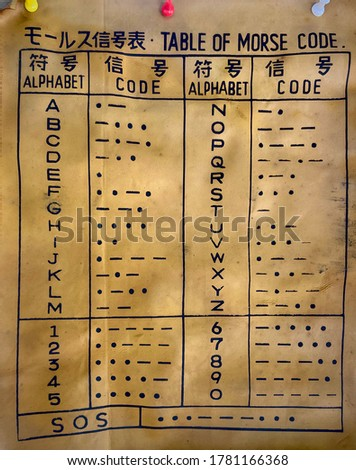 Table of Morse Code in Japanese and English. The Text in Japanese are Table of Morse Code, Alphabet, Code, Alphabet and Code in respective columns. Morsecode is a method of coding language using pulse #1781166368