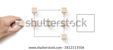 Business process and workflow automation with flowchart. Hand holding wooden cube block arranging processing management #1812113506