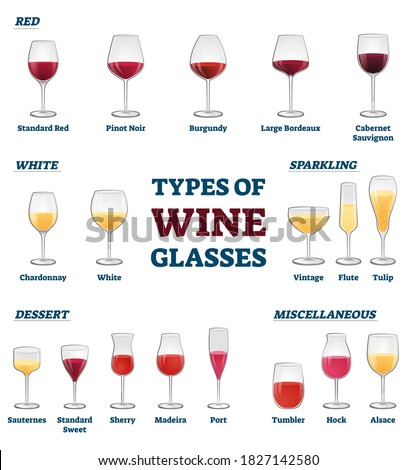 Types of wine glasses banner with educational labeled classification and example collection vector illustration. Information about red, white, sparkling, dessert and miscellaneous wineglass usage. Royalty-Free Stock Photo #1827142580