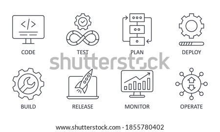 Vector DevOps icons. Editable stroke. Software development and IT operations set symbols. Test release monitor operate deploy plan code build Royalty-Free Stock Photo #1855780402
