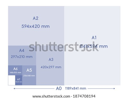 A-series paper formats size, A0 A1 A2 A3 A4 A5 A6 A7 with labels and dimensions in milimeters. International standard ISO paper size proportions the actual real millimeter size