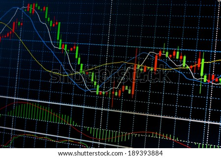 Business screen stock exchange data graph background #189393884