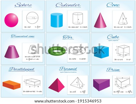 Set of basic volumetric geometric shapes. Drawings and sketches with formulas. Vector illustration Royalty-Free Stock Photo #1915346953