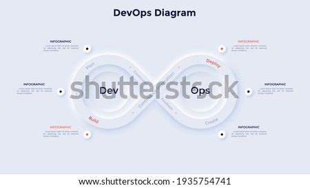 Infinity symbol chart. Concept of 6 activities of DevOps toolchain, software development, information technology operations. Neumorphic infographic design template. Modern clean vector illustration. Royalty-Free Stock Photo #1935754741