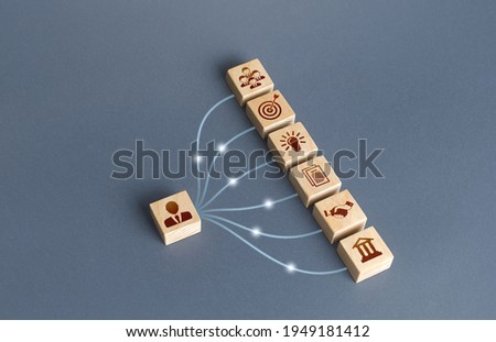 Businessman blocks linked with business attributes by lines. Creation of a successful company. Development of leadership organizational skills. Business tools services. Stimulating entrepreneurship. Royalty-Free Stock Photo #1949181412