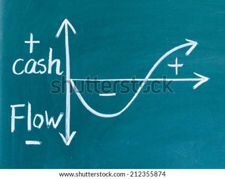cash flow graph written on blackboard Royalty-Free Stock Photo #212355874