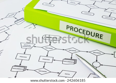 Green binder with PROCEDURE word on label place on process procedure documents, pen pointing at decision word in flow chart Royalty-Free Stock Photo #242606185