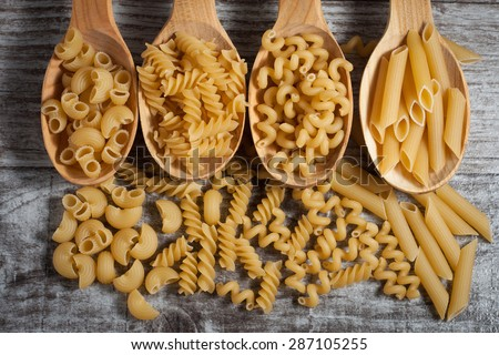 Various mix of pasta on wooden rustic background, sack and wooden spoons. Diet and food concept. #287105255