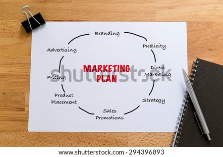 Note book with white paper hand drafting of marketing planning #294396893