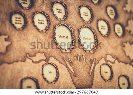Family Tree Wooden Frame