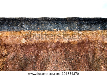 The curb erosion from storms. To indicate the layers of soil and rock. #301354370