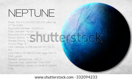 Neptune - 5K resolution Infographic presents one of the solar system planet, look and facts. This image elements furnished by NASA.