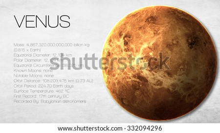 Venus - 5K resolution Infographic presents one of the solar system planet, look and facts. This image elements furnished by NASA.