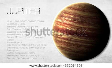 Jupiter - 5K resolution Infographic presents one of the solar system planet, look and facts. This image elements furnished by NASA.