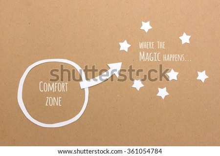 Comfort zone and where the magic & success happens - motivational quote and encouragement to leave your comfort zone #361054784