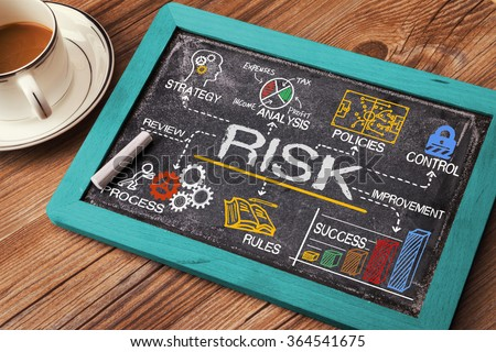 risk management concept hand drawn on chalkboard Royalty-Free Stock Photo #364541675