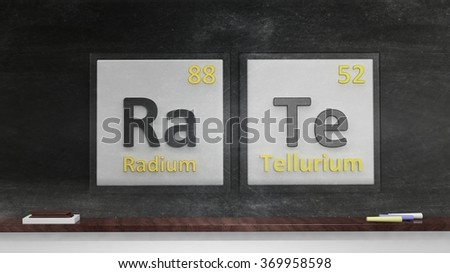 Periodic table of elements symbols used to form word Rate, on blackboard #369958598
