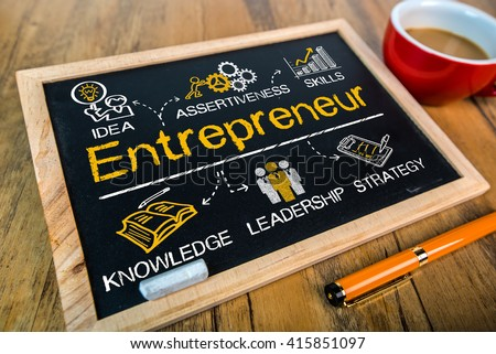 entrepreneur concept with business elements drawn on blackboard Royalty-Free Stock Photo #415851097