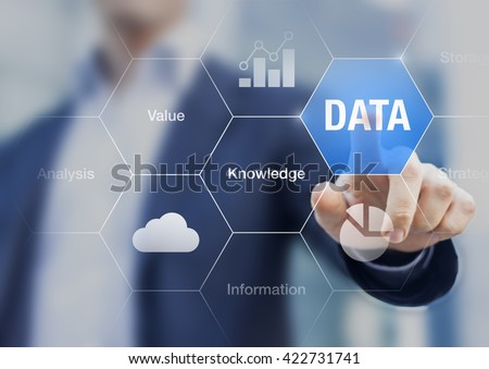 Concept about the value of data for information and knowledge #422731741
