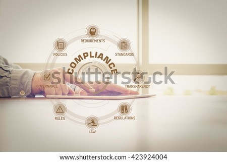 COMPLIANCE chart with keywords and icons on screen #423924004