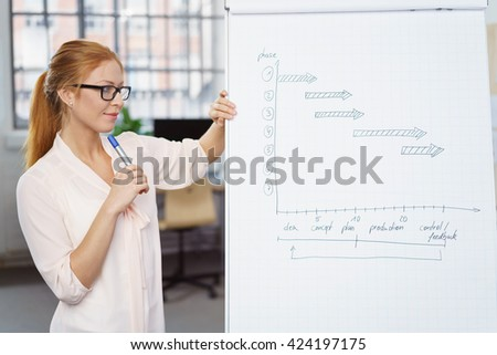 Young businesswoman doing a presentation standing alongside a flip chart looking thoughtfully at her notes #424197175