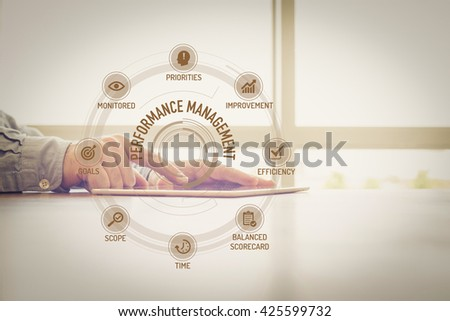PERFORMANCE MANAGEMENT chart with keywords and icons on screen #425599732