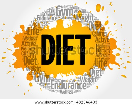 DIET word cloud collage, health concept background #482346403