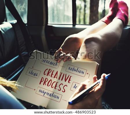 Creative Thinking Creativity Design Process Concept #486903523