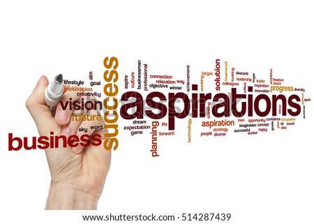 Aspirations word cloud concept #514287439