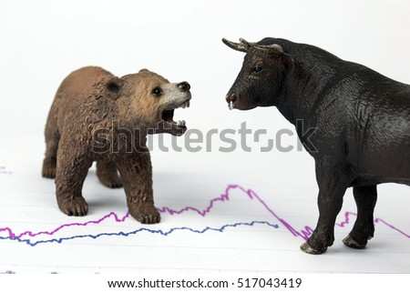 Bear and Bull markets in the Stock Market
