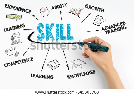 Hand with marker writing, Skill concept Royalty-Free Stock Photo #545305708