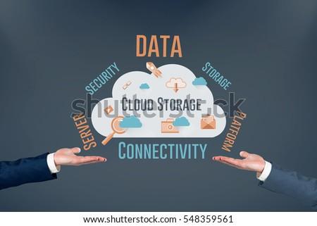 Hand presenting against cloud computing #548359561