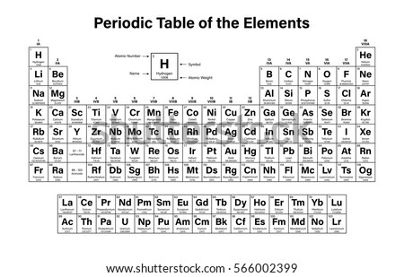 Periodic Table of the Elements Vector Illustration - shows atomic number, symbol, name and atomic weight - including 2016 the four new elements Nihonium, Moscovium, Tennessine and Oganesson Royalty-Free Stock Photo #566002399