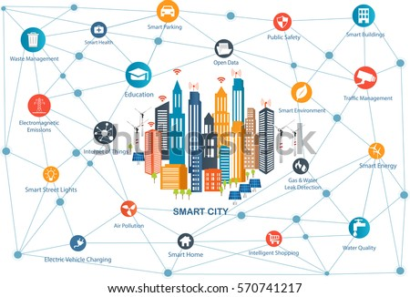 Smart City and wireless communication network. Modern city design with  future technology for living. Smart City Design Concept with Icons Royalty-Free Stock Photo #570741217